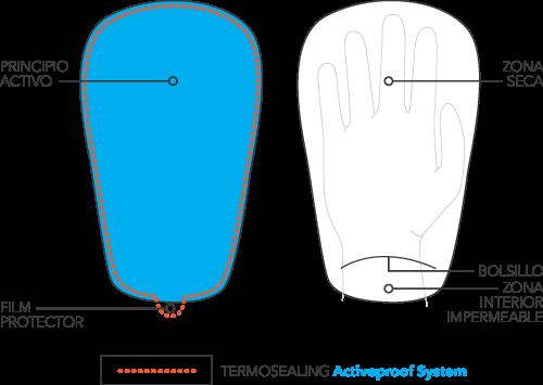 De pecho implanty un alto perfil
